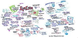 Ryan Estis - McGladrey keynote