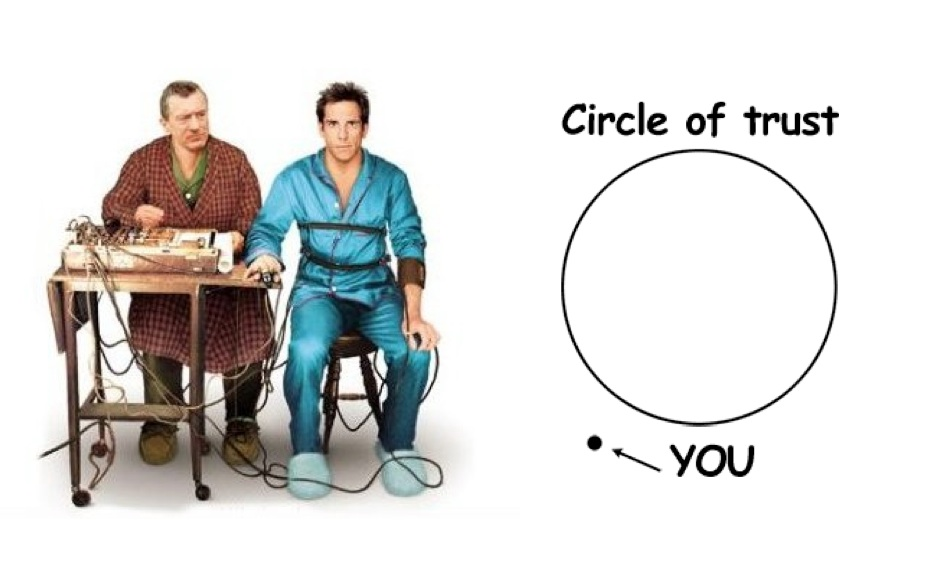 meet the parents circle of trust picture