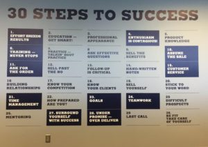 30 steps to success